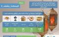 رمضاننا بشغف... حملة خيريّة رمضانيّة لمؤسسة شغف