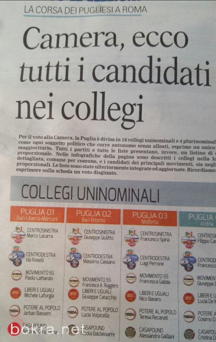 ابن جسر الزرقا، د. باسم جربان يترشح للانتخابات البرلمانية في إيطاليا