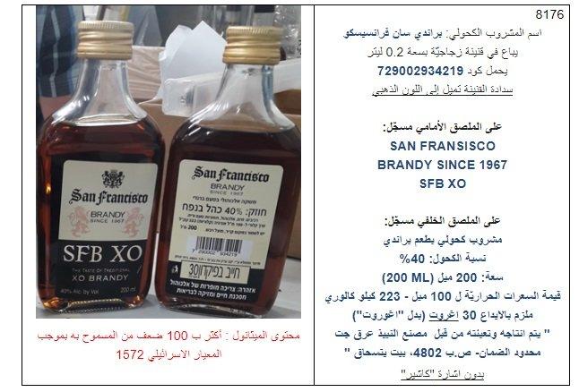 احذروا! مشروبات كحوليّة من نوع براندي سان فرانسيسكو مع تجاوزات خطيرة في محتوى الميثانول