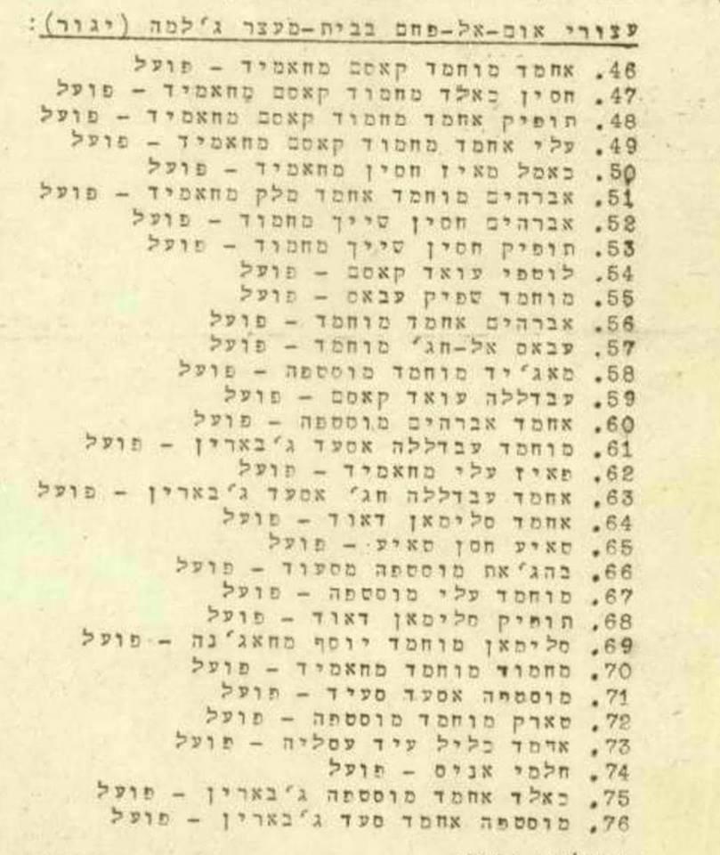 أهم دروس أيار الدامى 1958 ما بين النكبة والنكسة وصولا ليوم الارض