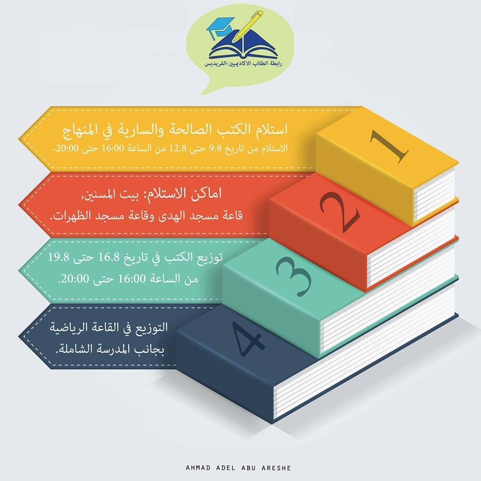 الفريديس: مشروع لتبادل الكتب يهدف لتخفيف الاعباء عن الاهل