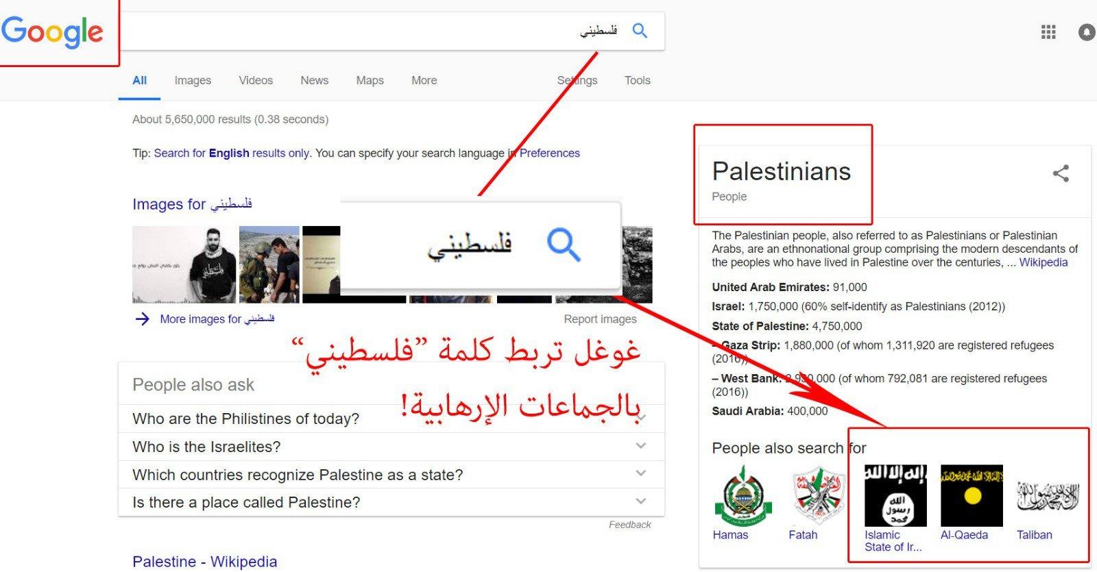 غوغل تربط كلمة فلسطيني بالجماعات الإرهابية