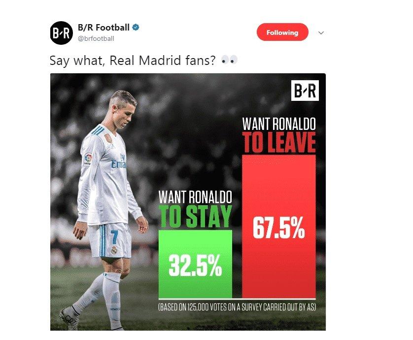 جماهير ريال مدريد تُطالب برحيل كريستيانو رونالدو
