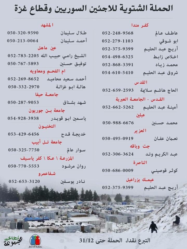 أهل الخير تطلق الحملة الشتوية لدعم السوريين والغزيين
