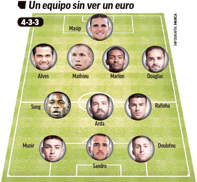 برشلونة يستغني عن فريق كامل مجانًا