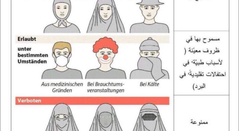 بدء سريان حظر النقاب في النمسا… وهكذا سيتم التعامل مع المخالفات