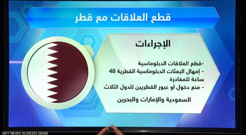 قطع العلاقات مع قطر.. الإجراءات وخطوات التنفيذ