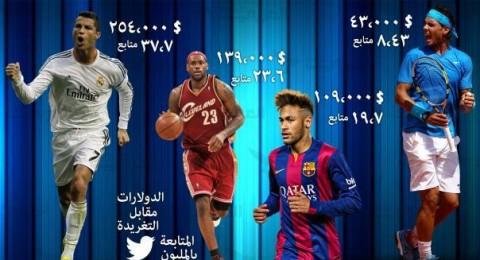 كم يربح الرياضيون في التغريدة الواحدة؟