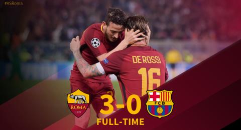ابرز أحداث الامس:روما يحقق المعجزة ويقصي برشلونة.. ليفربول يكرر فوزه على سيتي