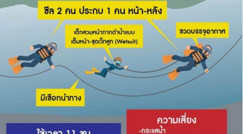 إنقاذ ستة من فتية الكهف في تايلاند