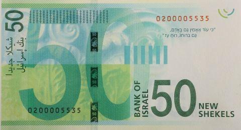 تقديم التقرير النصف سنوي حول أسعار الخدمات المصرفية الأكثر انتشارًا للجنة الاقتصاد في الكنيست