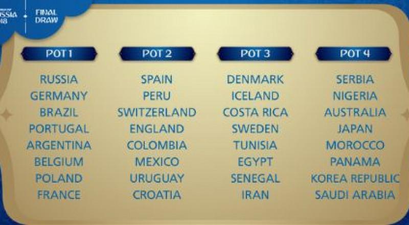 رسميا: هذه مستويات المنتخبات العربية في قرعة المونديال