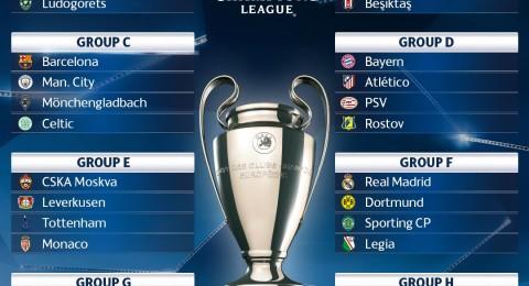قرعة دوري الأبطال: برشلونة يواجه مانشستر سيتي