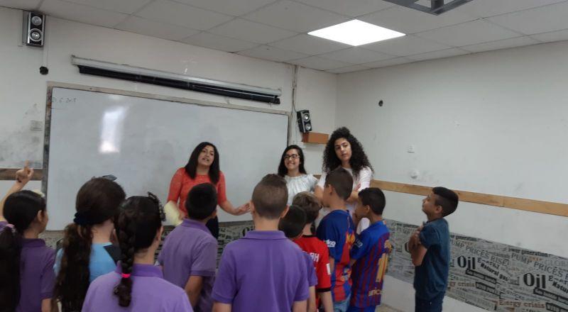 لون بلدك بالحياة في كفركنا، يلون مدرسة البيادر الابتدائية بالورشات