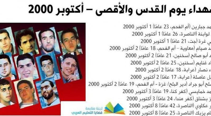 لجنة المتابعة: دعوة المدارس العربية لإحياء ذكرى يوم القدس والأقصى