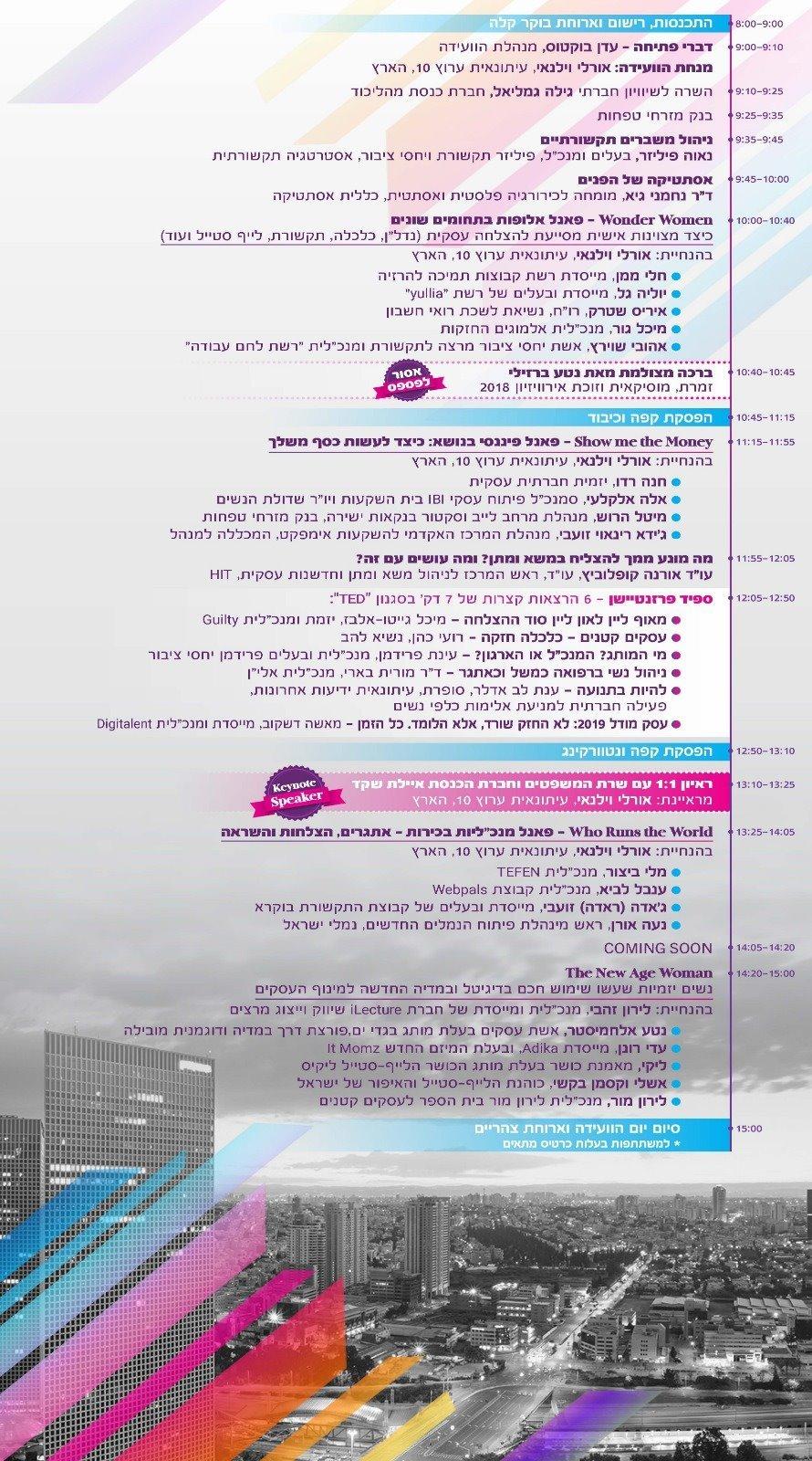 الأربعاء القادم في تل أبيب: المؤتمر الاسرائيلي الرابع للنساء والمصالح
