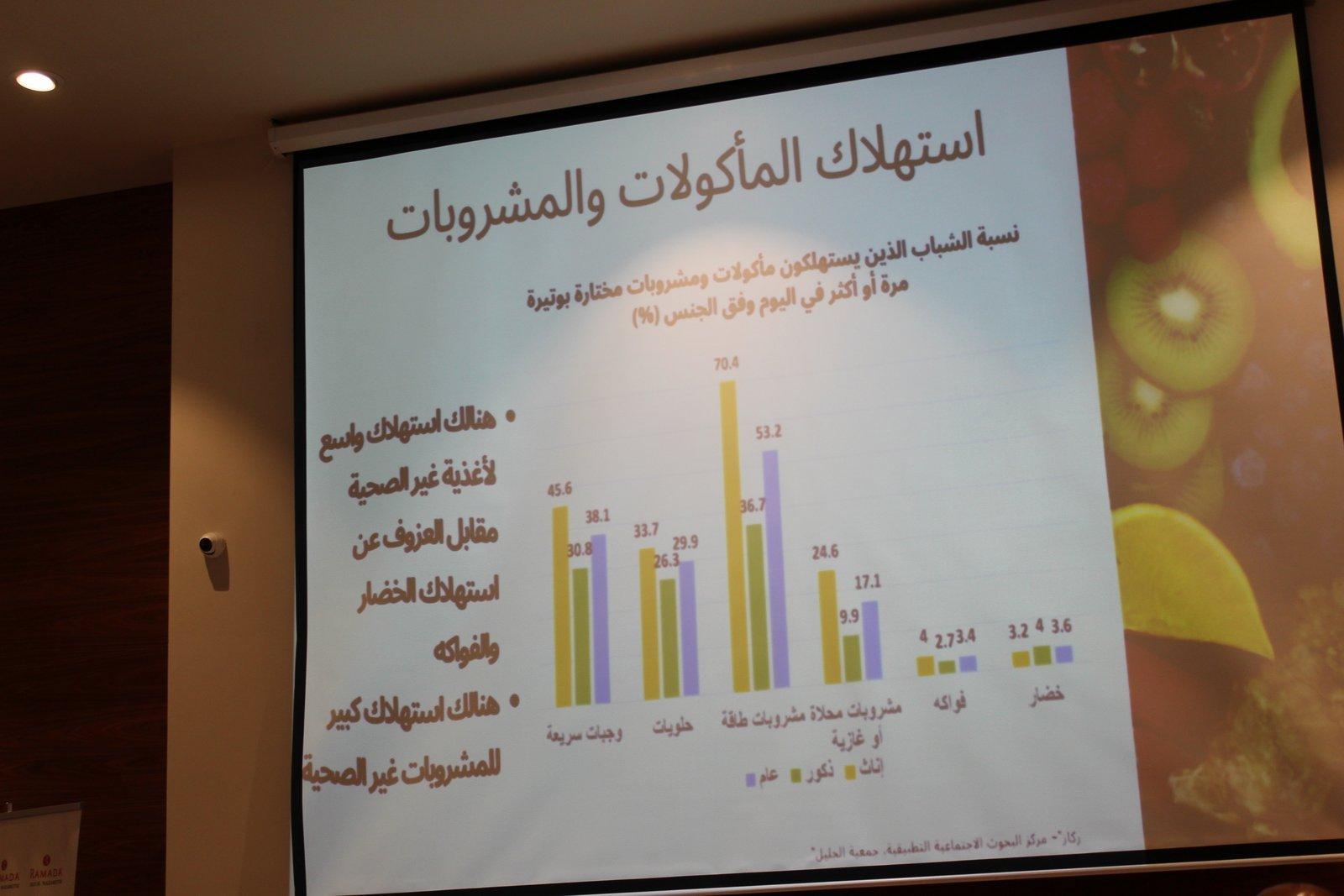 61.1% من الأسر العربية دخلها تحت المعدل العام-0