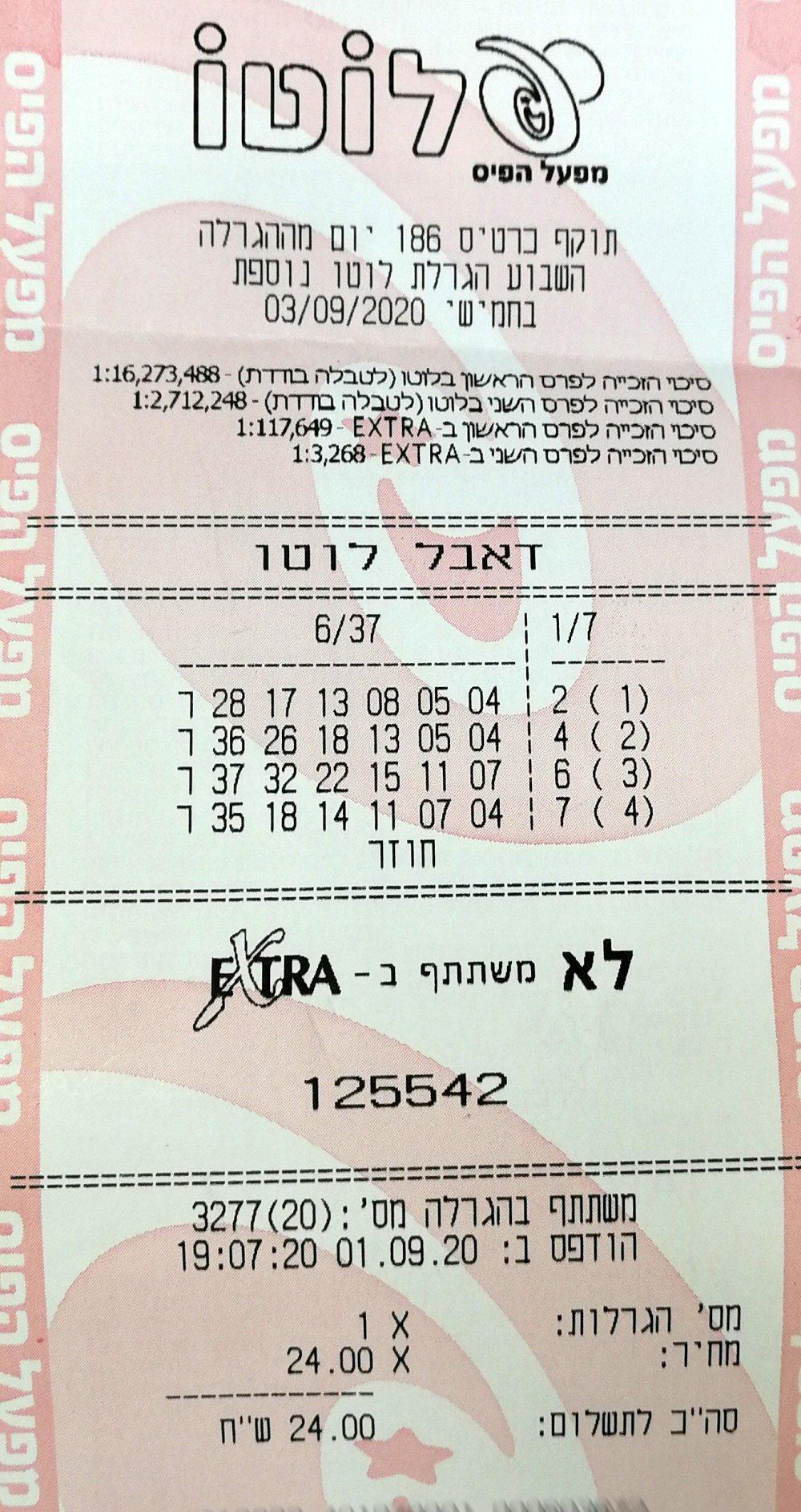 لقد ظن أنه ربح 750.000 شيكل وكان مندهشًا عندما اكتشف أنه فاز بأعلى جائزة ثانية بقيمة 6 ملايين شيكل!