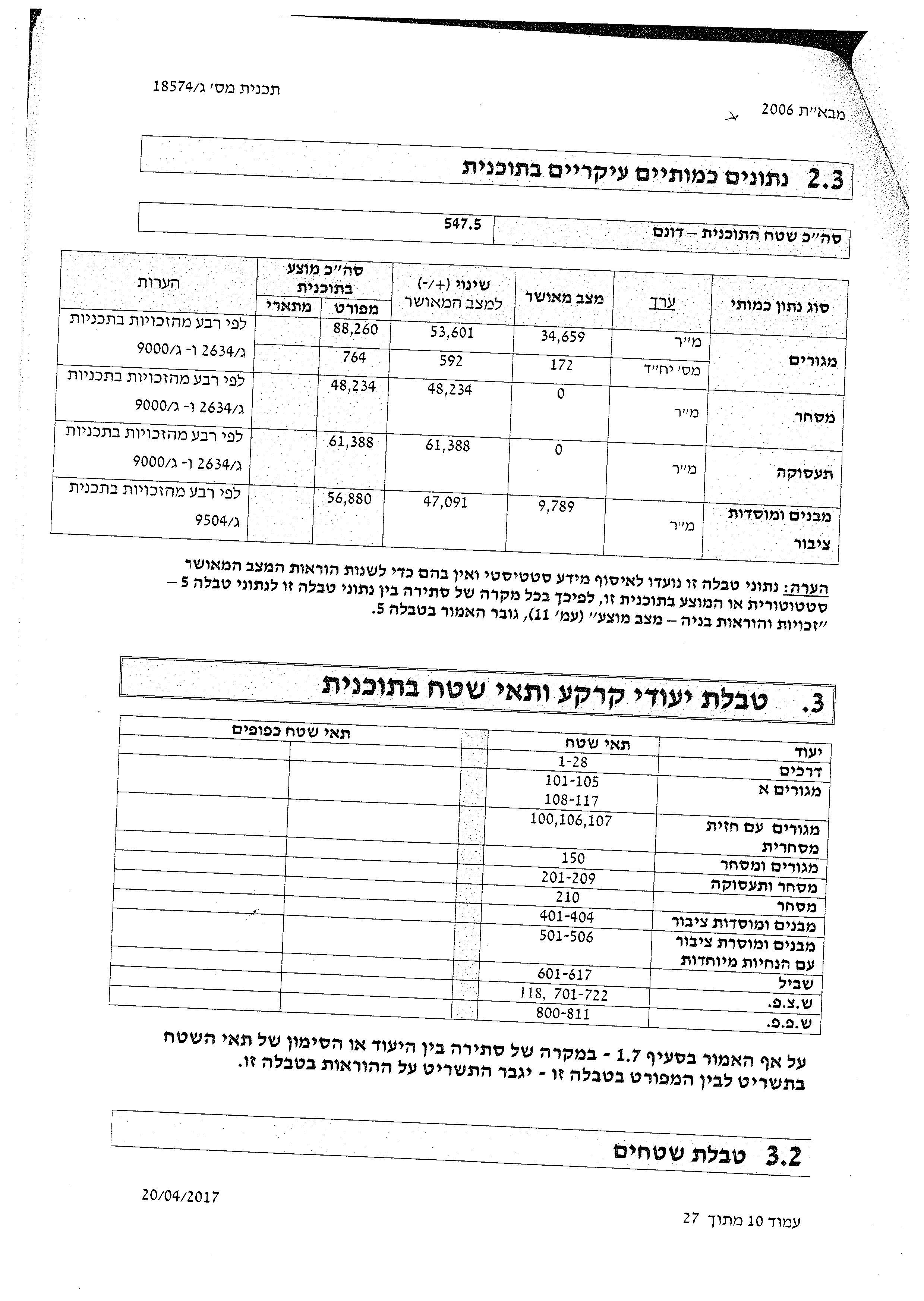 بلدية الناصرة تصدر بيانًا بشأن أرض البطريركية