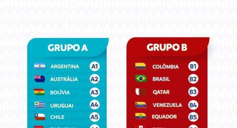 كوبا أميركا 2020... قطر بمواجهة صعبة مع البرازيل