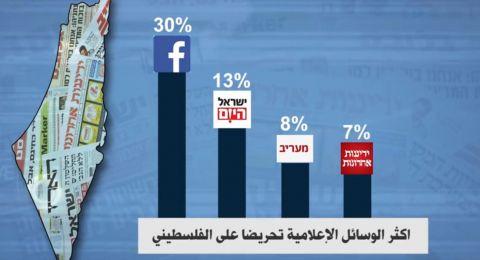 شبكات التواصل الاجتماعي أكثر المنصّات شيوعا للتحريض على الفلسطيني