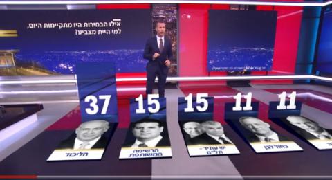 انهيار ثقة الجمهور الإسرائيلي بالحكومة وبأداء نتنياهو