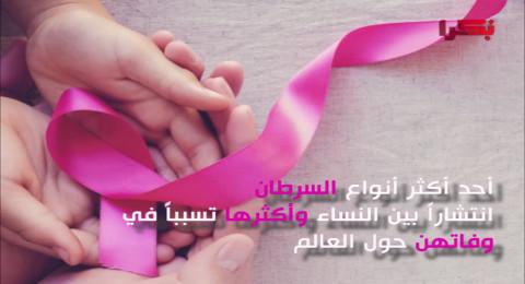 شهر التوعية بموضوع سرطان الثدي