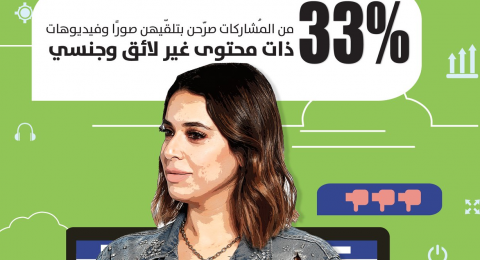 مركز حملة يختتم حملة توعوية ضد العنف والتحرش الجندري على شبكة الانترنت