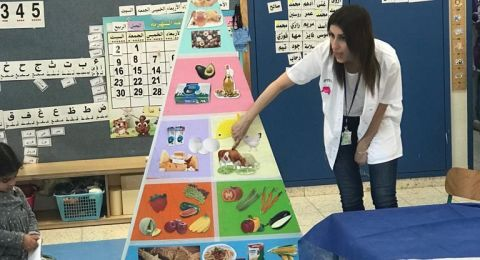 ممرضة من عيادة كلاليت في كيبوتس ميراف تطوّر نموذجًا خشبيًا يحاكي هرم الطعام