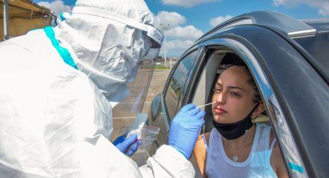 1148 إصابة جديدة في البلاد .. وعدد المصابين يتجاوز عدد المتعافين!