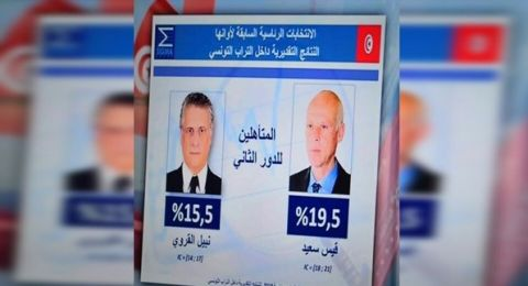 تونس: نتائج أولية مفاجئة تقدّم المرشح المستقل قيس سعيد يليه نبيل القروي