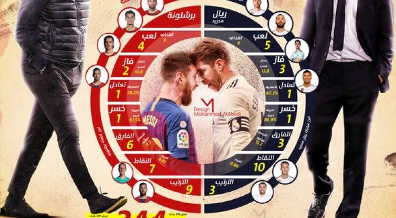 راموس على رأس قائمة ريال مدريد لمواجهة الكلاسيكو المرتقبة Bb43f95d43a-bdda-46f3-824d-6b4467962112