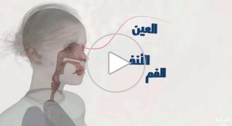 بالفيديو...(كورونا) من الإصابة إلى الوفاة.. تعرف على رحلة الفيروس في أجسامنا