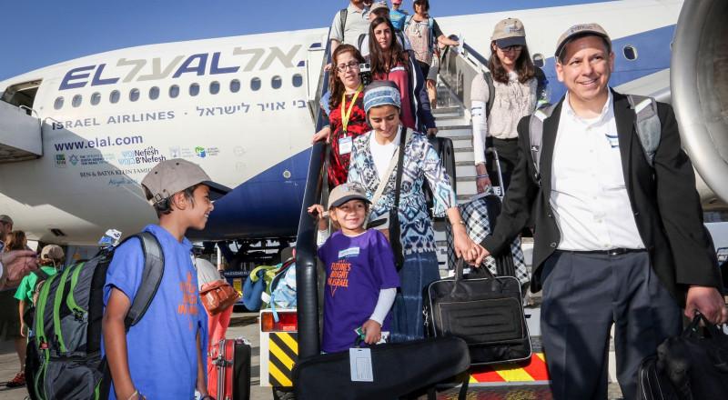 يهود البرازيل: القادمون الجدد إلى إسرائيل