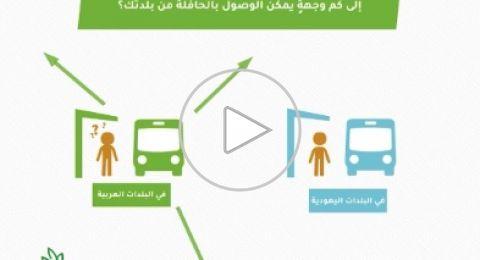 نصف المدن العربية تفتقر لخطوط باصات داخليّة!