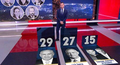 القناة 12: ليبرمان وبراك يتقدمان على نتنياهو وغانتس