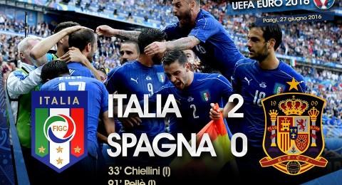 إيطاليا تهزم اسبانيا وتضرب موعدًا ناريًا مع الألمان