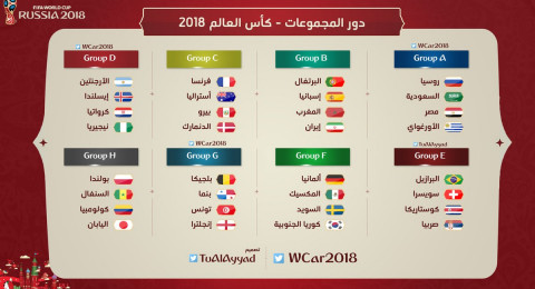 مونديال 2018: مصر والسعودية في المجموعة الاولى مع روسيا