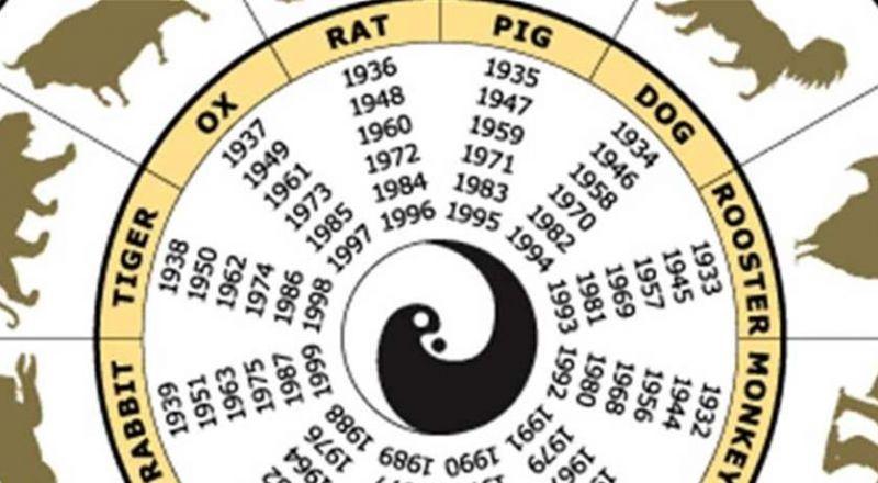 ماذا تخبئ لك الأبراج الصينية لهذا الشهر؟