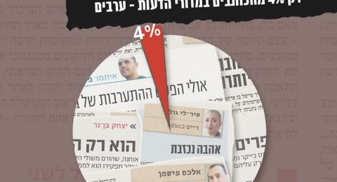 الصحافة العبرية ترحب بالمقالات عن العرب بدون العرب؟
