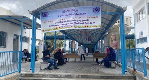 غزة: 44 اصابة جديدة وحالة وفاة بالكورونا !